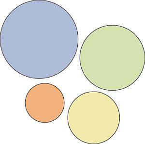 سلسله مراتب بصری - اصول طراحی